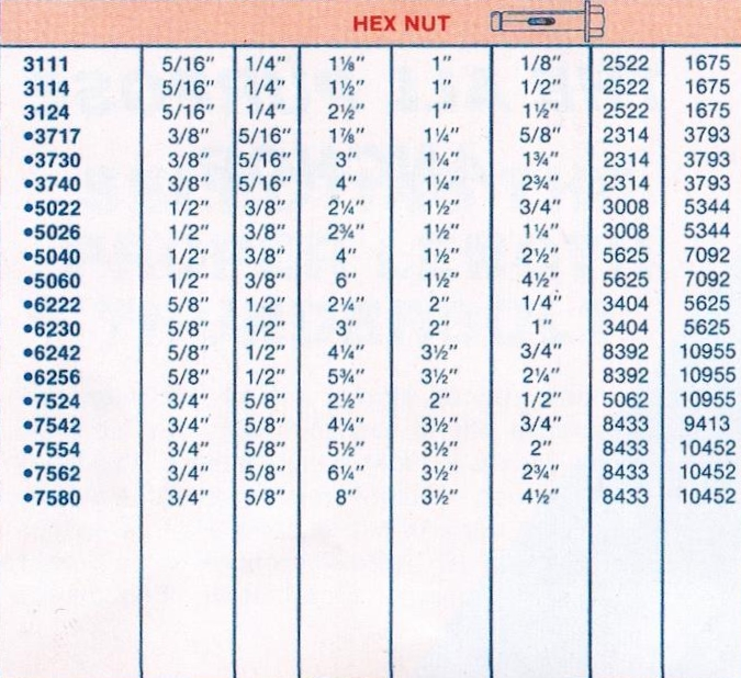 Electrical wire nut size chart jzgreentown generous electrical wire nut size chart contemporary greentooth Choice Image